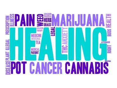 List of Medical Benefits of Cannabis