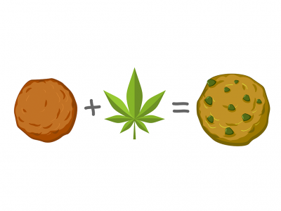What are Some Marijuana Cookie Positive Effects?