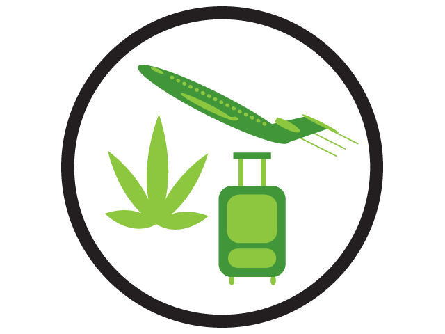 Marijuana and Travel